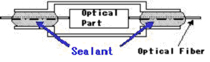 Sealant for Optical Parts