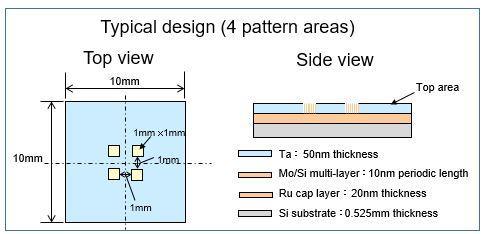 EUV_testpatterns_design.JPG