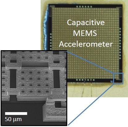 Capacitive MEMS Accelerometer