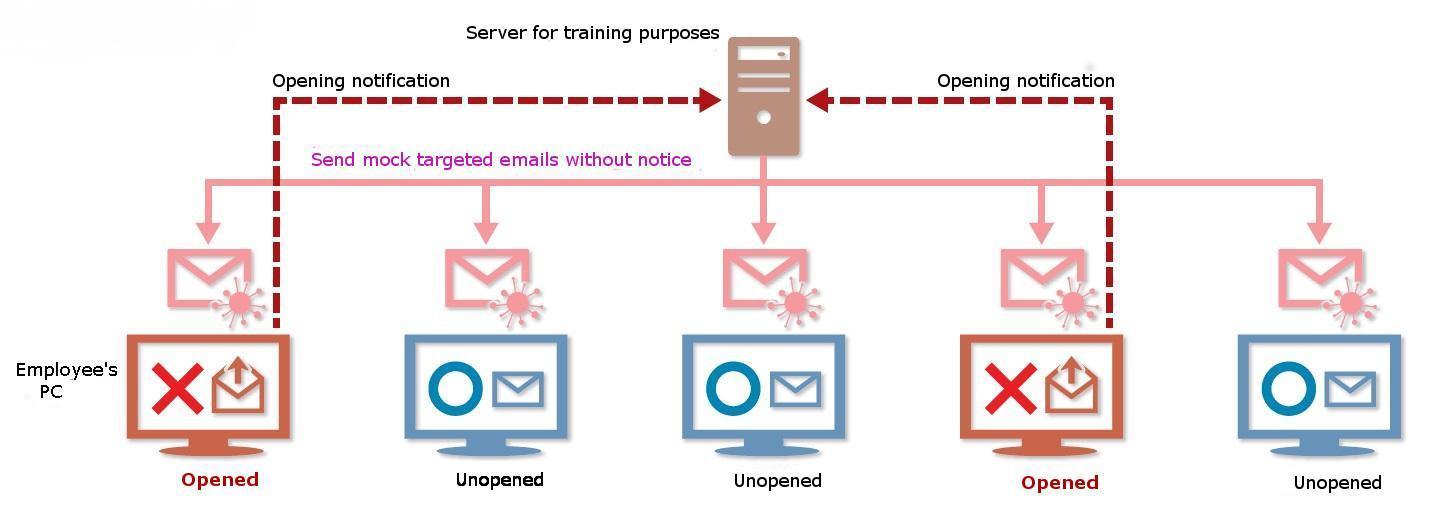 訓練サービス イメージ